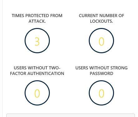 Schutz vor Bedrohungen im Netz